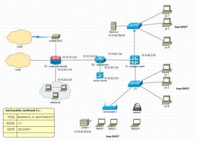 biện pháp thi công hệ thống mạng lan